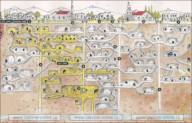 подземного города Деринкую